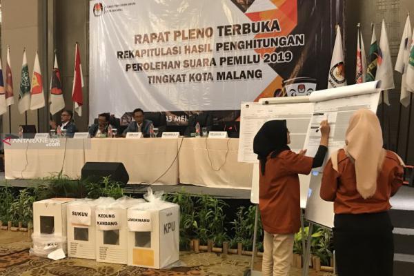 PDI Perjuangan dan PKB Dominasi Kursi DPRD Kota Malang