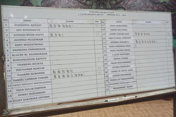 Resmi! Ini 5 Nama Anggota BPK Terpilih Periode 2019-2024