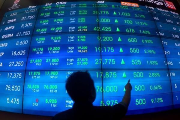 OJK: 54 Persen Investor Tahun 2020 Berasal Dari Kaum Milenial